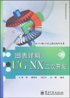 CAD/CAM/CAE工程應用叢書•圖表詳解UGNX二次開發(附光盤1張)